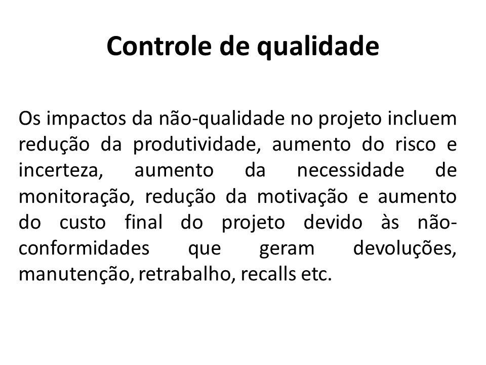 Controle de qualidade Os impactos da não-qualidade no projeto incluem redução da produtividade, aumento do risco e incerteza, aumento da necessidade d