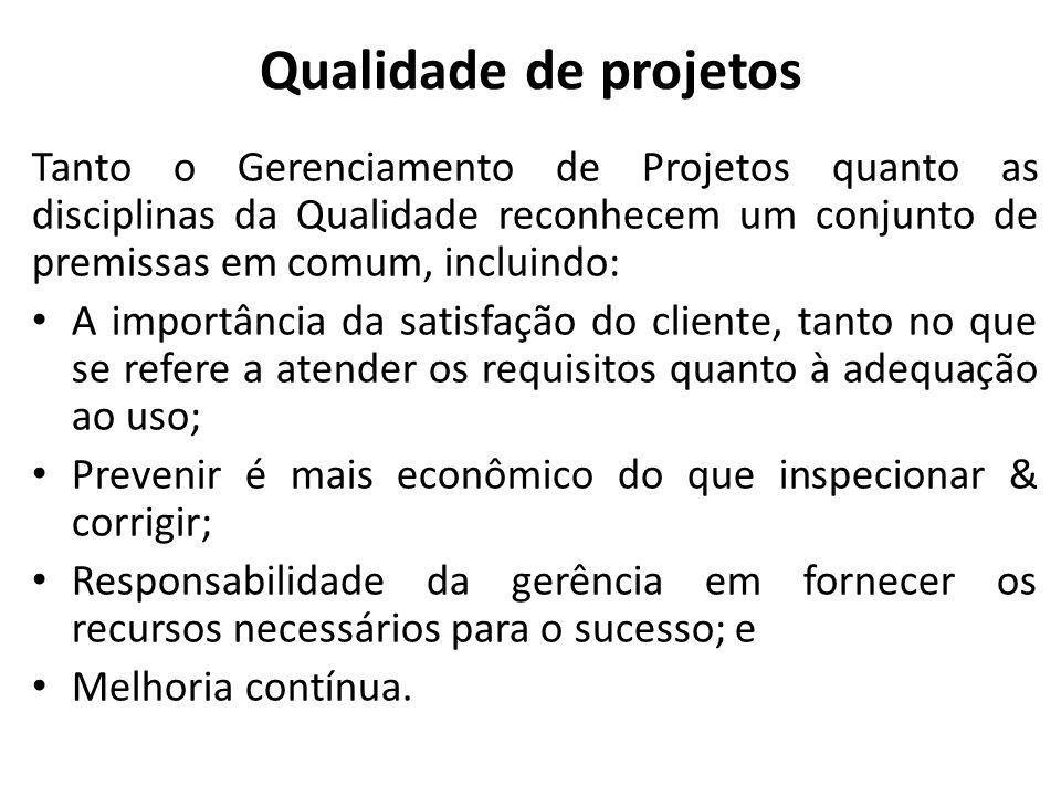 Qualidade de projetos Tanto o Gerenciamento de Projetos quanto as disciplinas da Qualidade reconhecem um conjunto de premissas em comum, incluindo: A