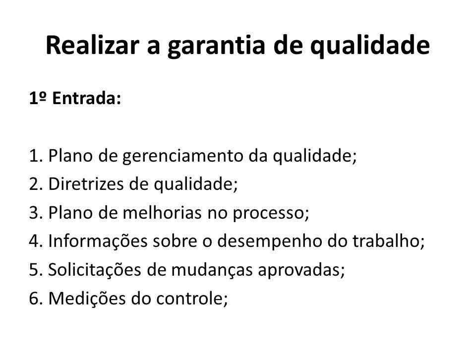 Realizar a garantia de qualidade 1º Entrada: 1. Plano de gerenciamento da qualidade; 2. Diretrizes de qualidade; 3. Plano de melhorias no processo; 4.