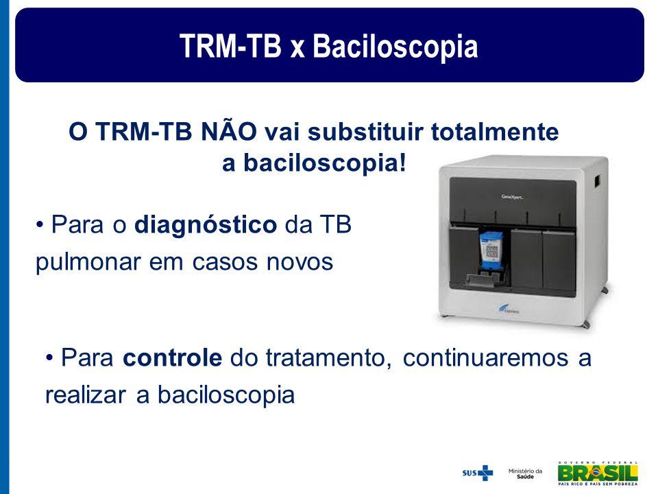 Para o diagnóstico da TB pulmonar em casos novos TRM-TB x Baciloscopia Para controle do tratamento, continuaremos a realizar a baciloscopia O TRM-TB N