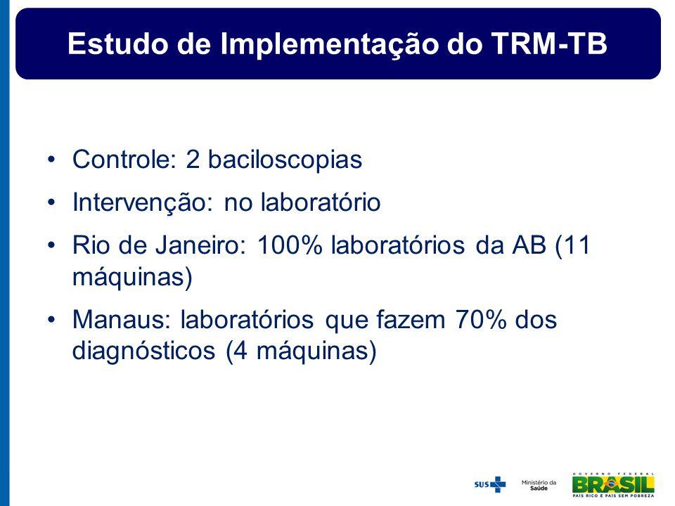 Controle: 2 baciloscopias Intervenção: no laboratório Rio de Janeiro: 100% laboratórios da AB (11 máquinas) Manaus: laboratórios que fazem 70% dos dia