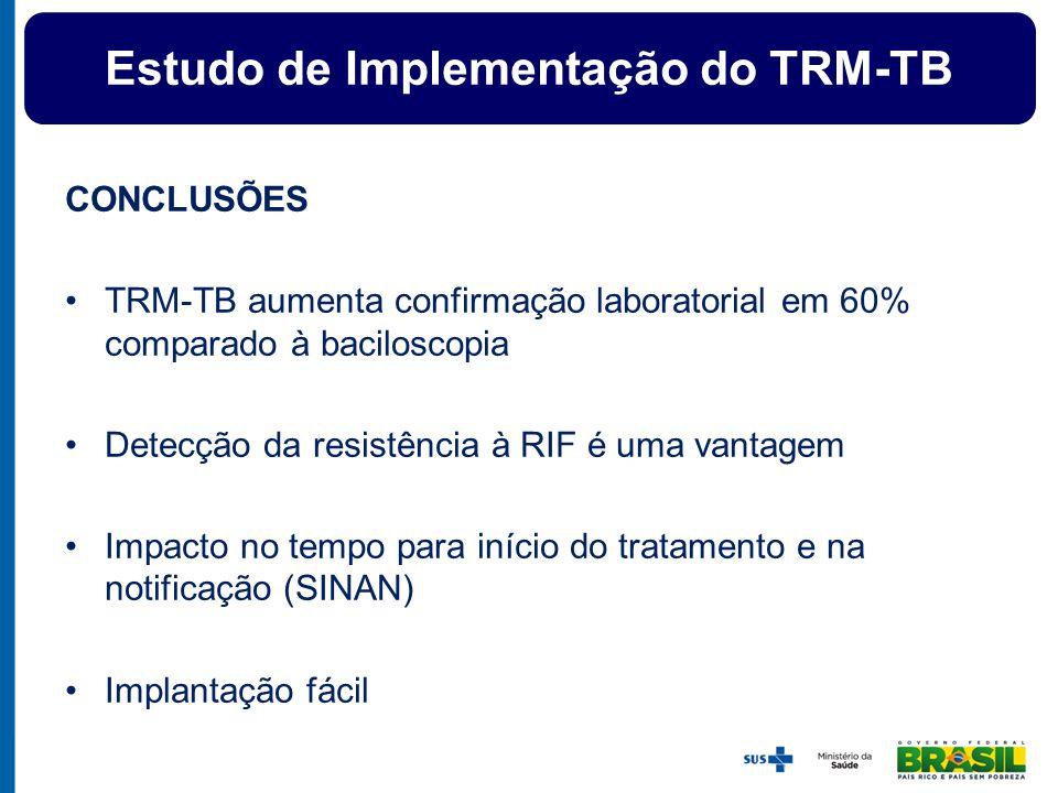 CONCLUSÕES TRM-TB aumenta confirmação laboratorial em 60% comparado à baciloscopia Detecção da resistência à RIF é uma vantagem Impacto no tempo para