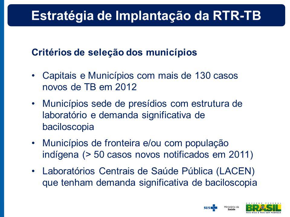 Critérios de seleção dos municípios Capitais e Municípios com mais de 130 casos novos de TB em 2012 Municípios sede de presídios com estrutura de labo