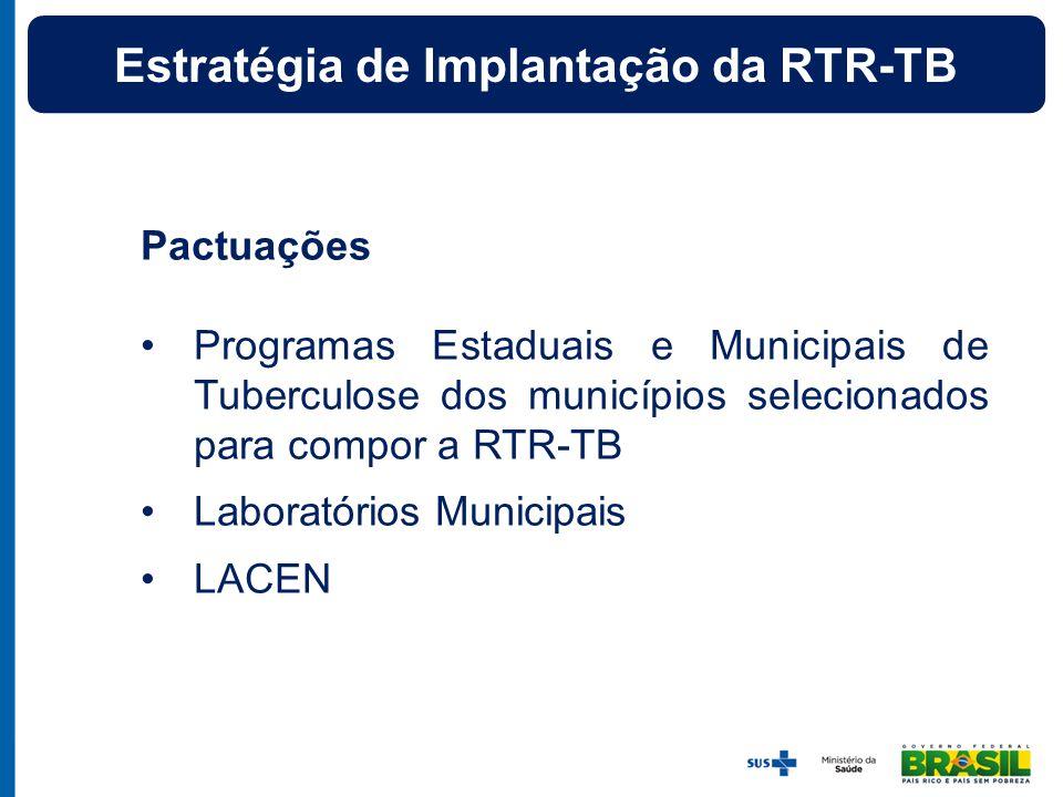 Pactuações Programas Estaduais e Municipais de Tuberculose dos municípios selecionados para compor a RTR-TB Laboratórios Municipais LACEN Estratégia d
