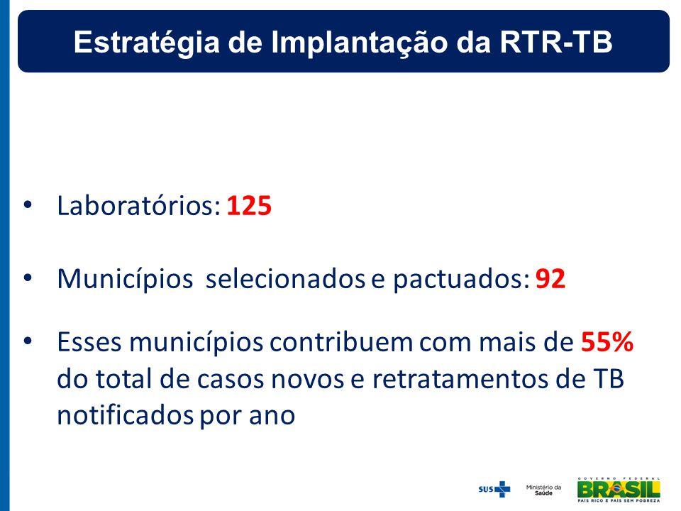 Laboratórios: 125 Municípios selecionados e pactuados: 92 Esses municípios contribuem com mais de 55% do total de casos novos e retratamentos de TB no