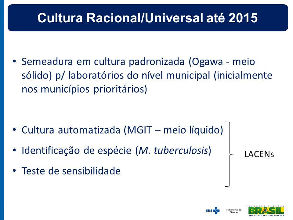 Semeadura em cultura padronizada (Ogawa - meio sólido) p/ laboratórios do nível municipal (inicialmente nos municípios prioritários) Cultura automatiz