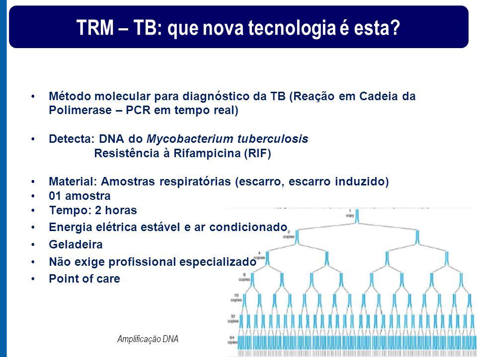 Controle: 2 baciloscopias Intervenção: no laboratório Rio de Janeiro: 100% laboratórios da AB (11 máquinas) Manaus: laboratórios que fazem 70% dos diagnósticos (4 máquinas) Estudo de Implementação do TRM-TB