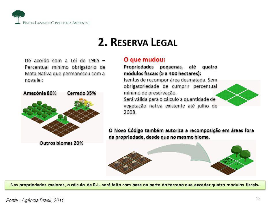 2. R ESERVA L EGAL Fonte : Agência Brasil, 2011. De acordo com a Lei de 1965 – Percentual mínimo obrigatório de Mata Nativa que permaneceu com a nova