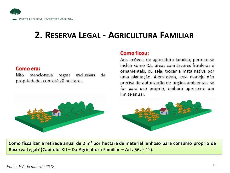 2. R ESERVA L EGAL - A GRICULTURA F AMILIAR Fonte: R7, de maio de 2012. Como era: Não mencionava regras exclusivas de propriedades com até 20 hectares