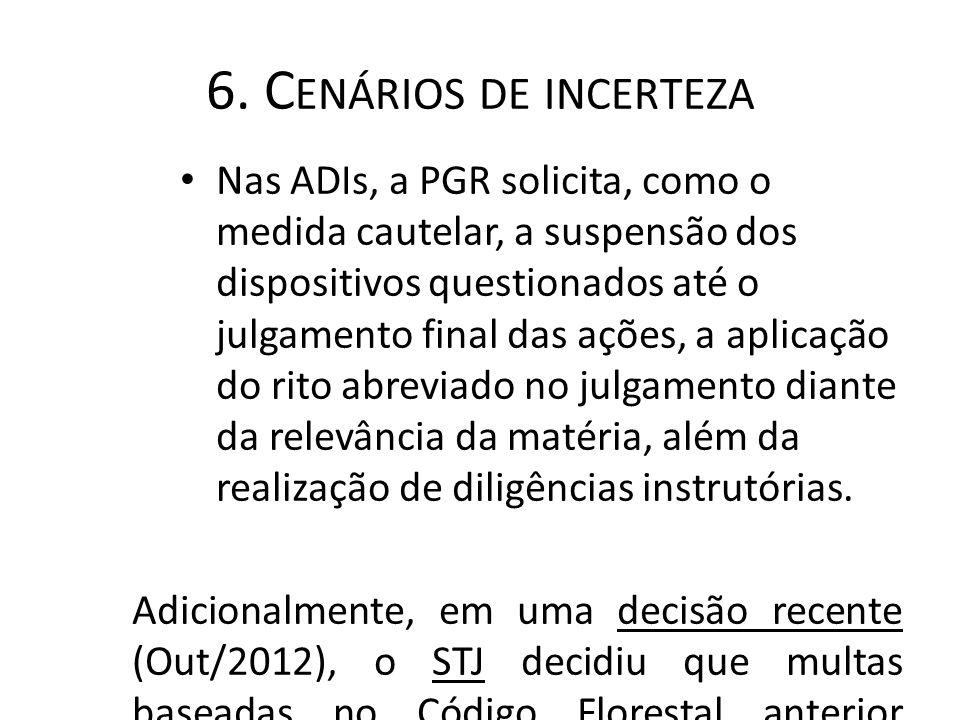 6. C ENÁRIOS DE INCERTEZA Nas ADIs, a PGR solicita, como o medida cautelar, a suspensão dos dispositivos questionados até o julgamento final das ações