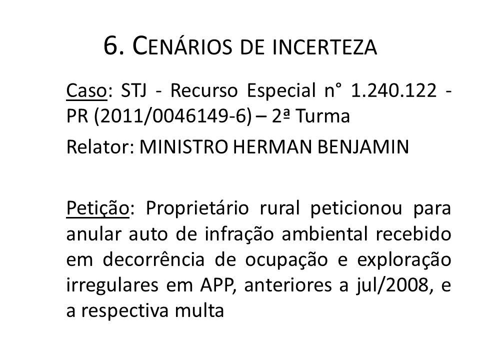 6. C ENÁRIOS DE INCERTEZA Caso: STJ - Recurso Especial n° 1.240.122 - PR (2011/0046149-6) – 2ª Turma Relator: MINISTRO HERMAN BENJAMIN Petição: Propri