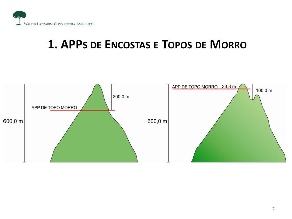 1. APP S DE E NCOSTAS E T OPOS DE M ORRO 7
