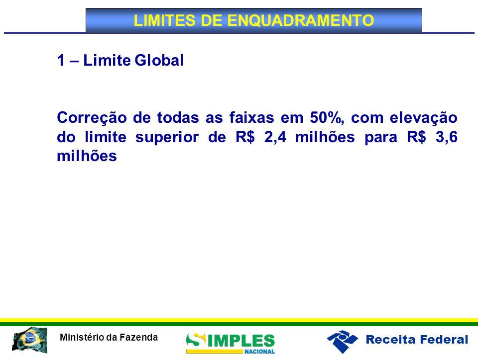 Receita Federal Ministério da Fazenda 1 – Limite Global Correção de todas as faixas em 50%, com elevação do limite superior de R$ 2,4 milhões para R$