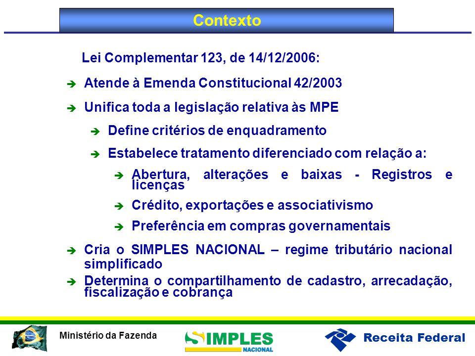 Receita Federal Ministério da Fazenda Lei Complementar 123, de 14/12/2006:  Atende à Emenda Constitucional 42/2003  Unifica toda a legislação relati