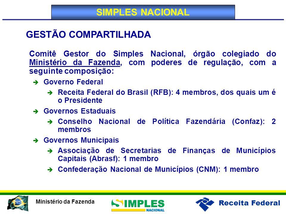 Receita Federal Ministério da Fazenda GESTÃO COMPARTILHADA Comitê Gestor do Simples Nacional, órgão colegiado do Ministério da Fazenda, com poderes de