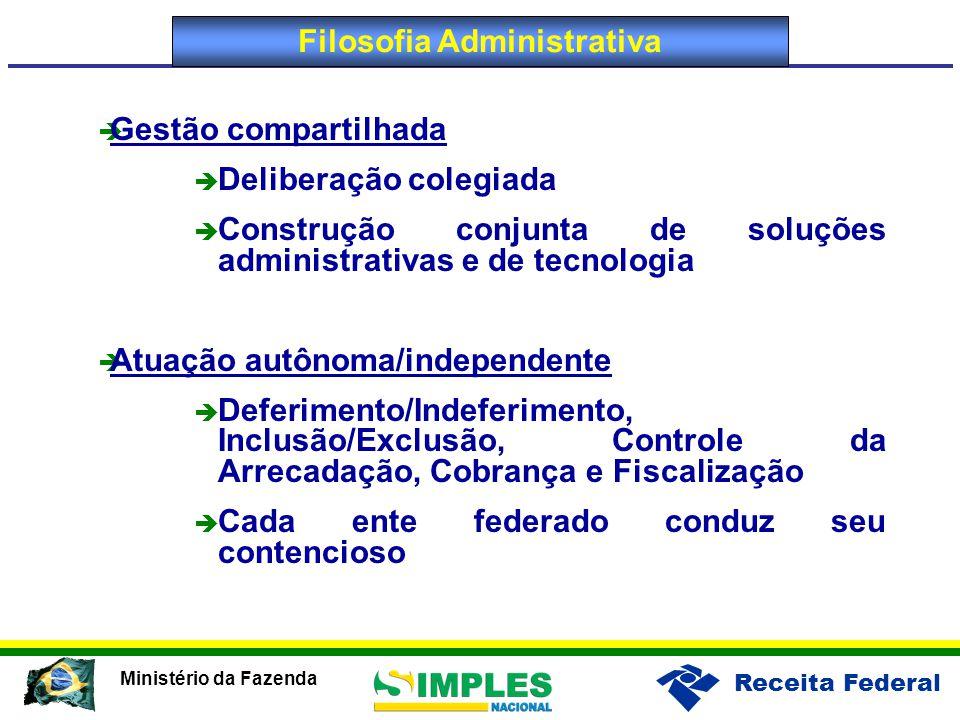 Receita Federal Ministério da Fazenda  Gestão compartilhada  Deliberação colegiada  Construção conjunta de soluções administrativas e de tecnologia