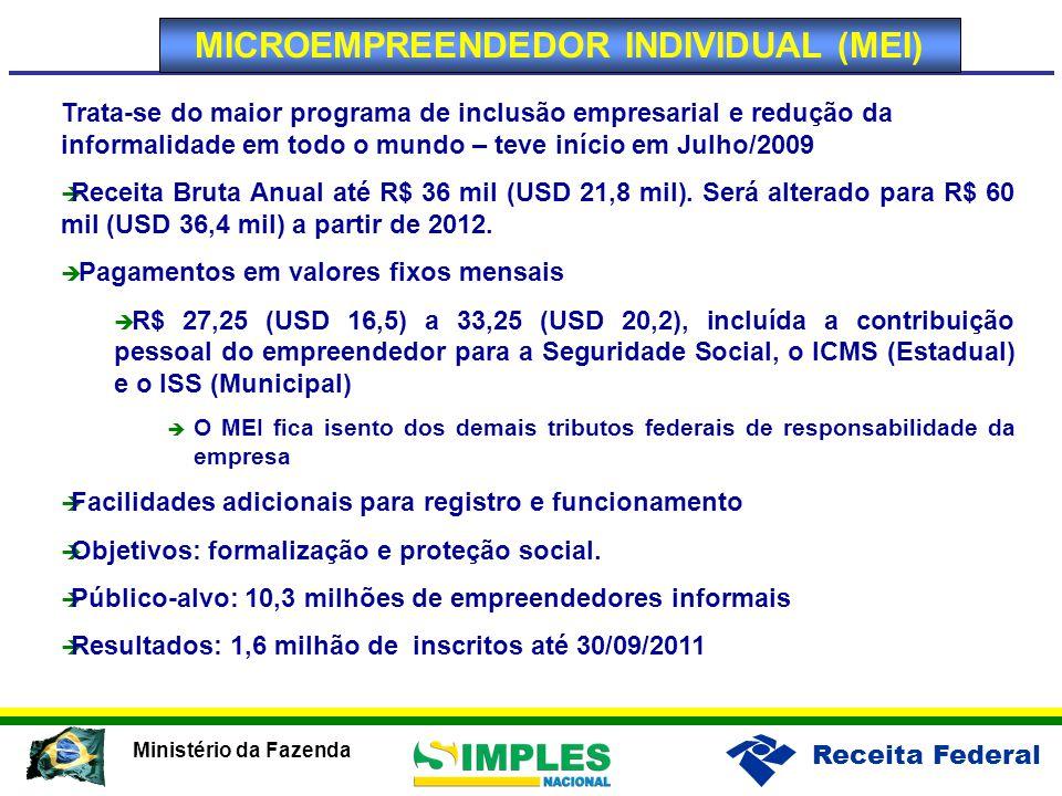 Receita Federal Ministério da Fazenda MICROEMPREENDEDOR INDIVIDUAL (MEI) Trata-se do maior programa de inclusão empresarial e redução da informalidade