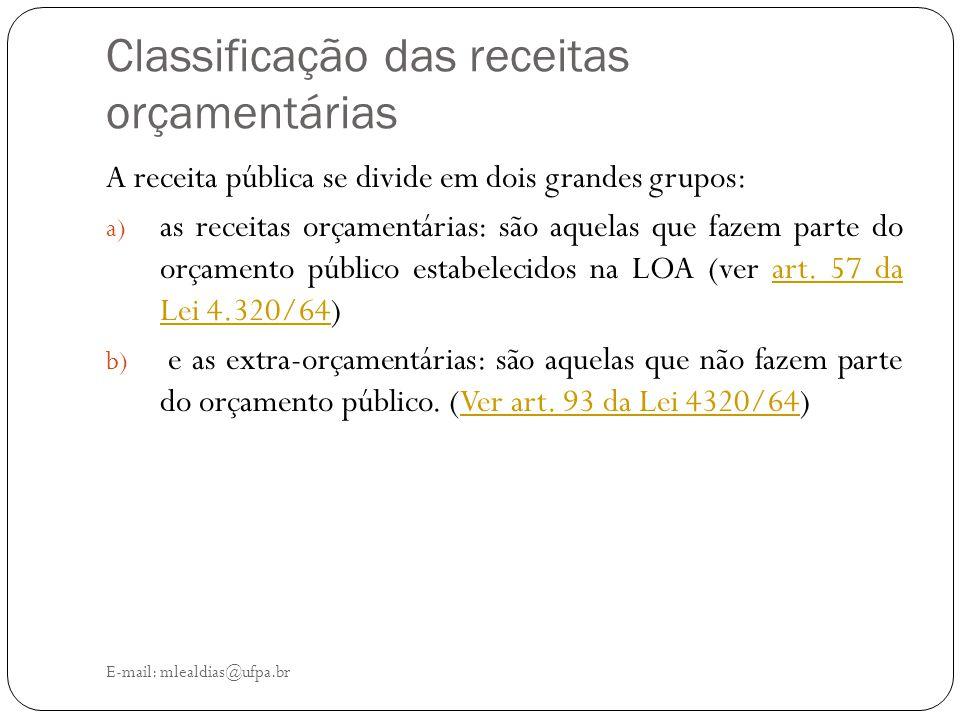 Classificação das receitas orçamentárias E-mail: mlealdias@ufpa.br A receita pública se divide em dois grandes grupos: a) as receitas orçamentárias: s