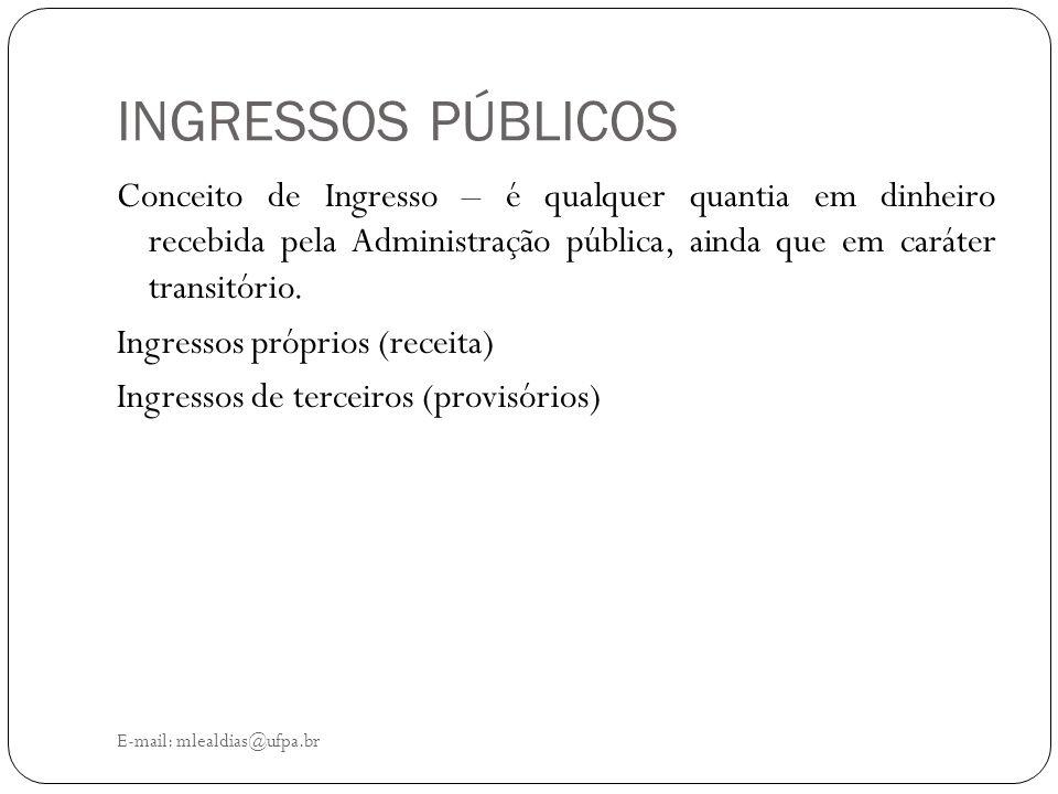 INGRESSOS PÚBLICOS E-mail: mlealdias@ufpa.br Conceito de Ingresso – é qualquer quantia em dinheiro recebida pela Administração pública, ainda que em c