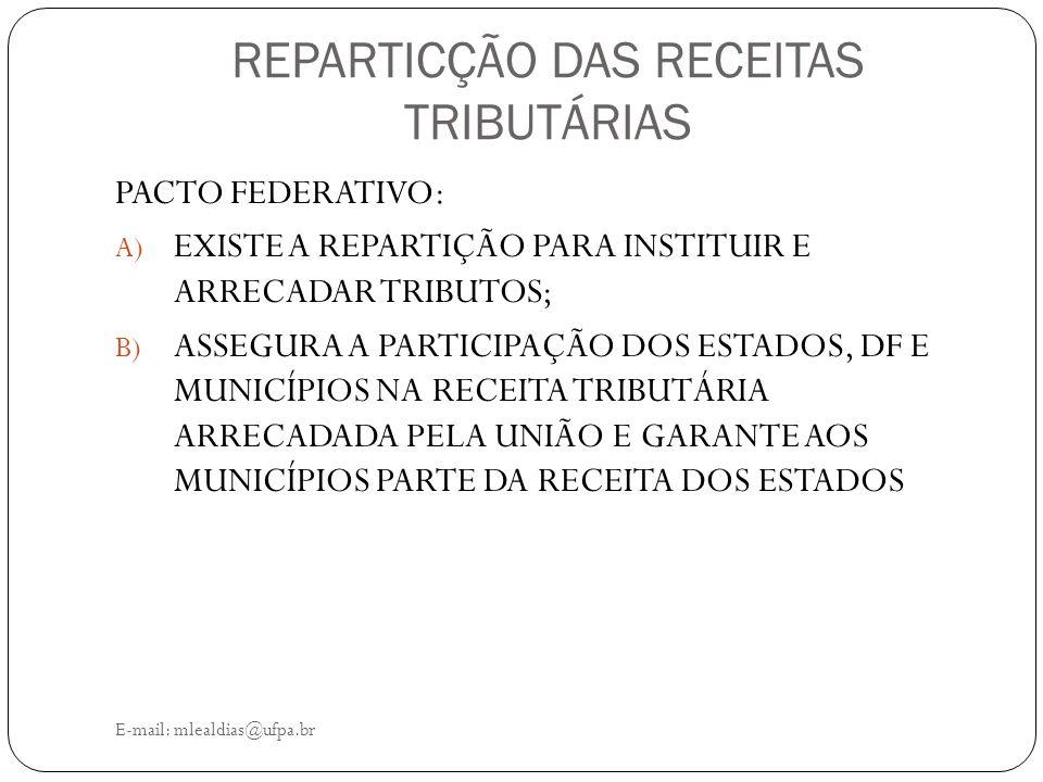 REPARTICÇÃO DAS RECEITAS TRIBUTÁRIAS E-mail: mlealdias@ufpa.br PACTO FEDERATIVO: A) EXISTE A REPARTIÇÃO PARA INSTITUIR E ARRECADAR TRIBUTOS; B) ASSEGU