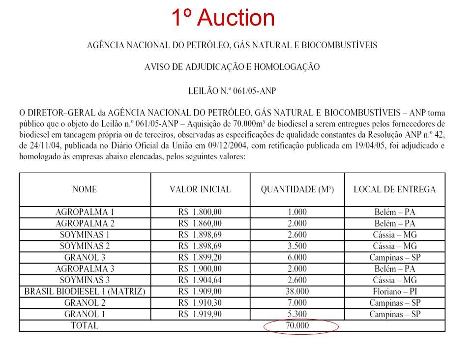 1º Auction