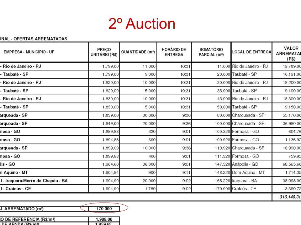 2º Auction