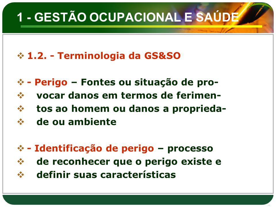 1 - GESTÃO OCUPACIONAL E SAÚDE  1.2. - Terminologia da GS&SO  - Perigo – Fontes ou situação de pro-  vocar danos em termos de ferimen-  tos ao hom