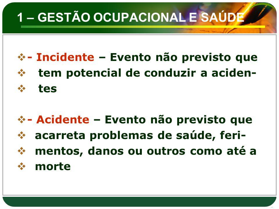 1 – GESTÃO OCUPACIONAL E SAÚDE  - Incidente – Evento não previsto que  tem potencial de conduzir a aciden-  tes  - Acidente – Evento não previsto