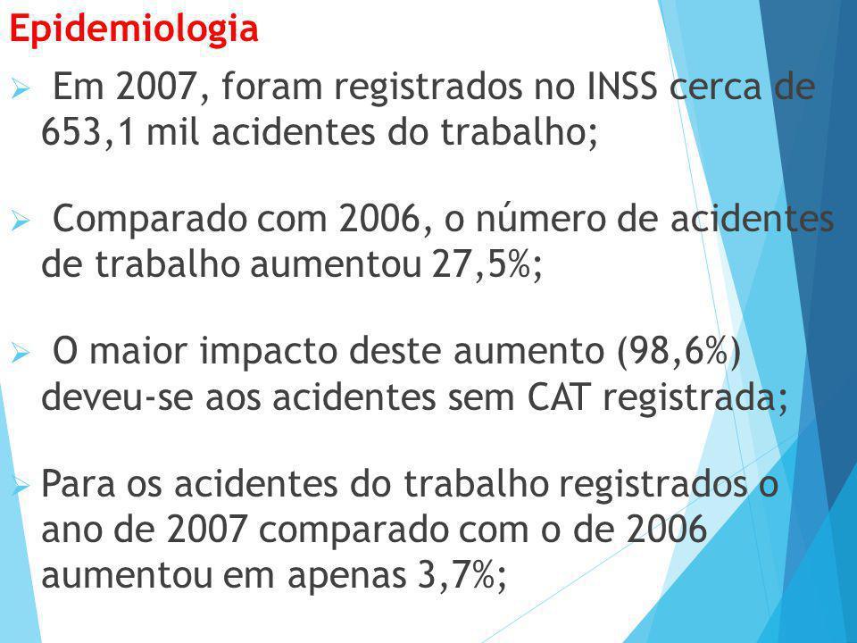 Epidemiologia  Em 2007, foram registrados no INSS cerca de 653,1 mil acidentes do trabalho;  Comparado com 2006, o número de acidentes de trabalho a