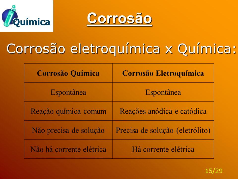 Corrosão Corrosão eletroquímica x Química: Corrosão QuímicaCorrosão Eletroquímica Espontânea Reação química comumReações anódica e catódica Não precis