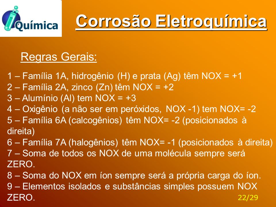 Corrosão Eletroquímica 1 – Família 1A, hidrogênio (H) e prata (Ag) têm NOX = +1 2 – Família 2A, zinco (Zn) têm NOX = +2 3 – Alumínio (Al) tem NOX = +3