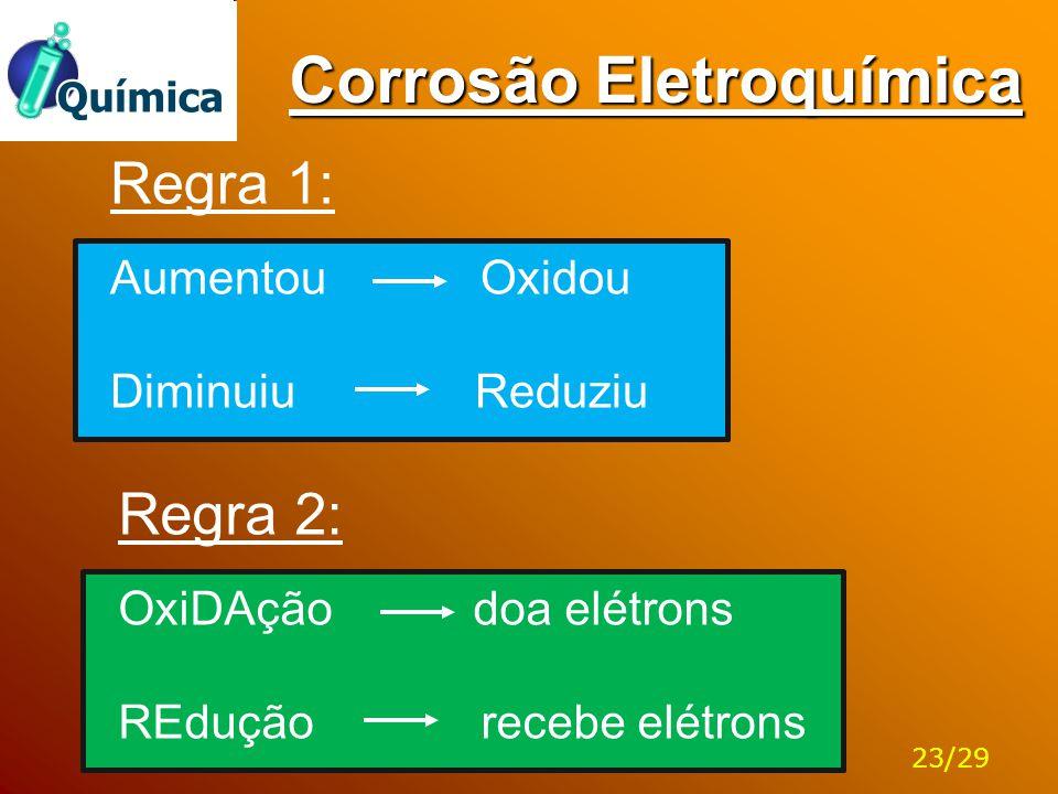 Corrosão Eletroquímica Regra 1: Aumentou Oxidou Diminuiu Reduziu Regra 2: OxiDAção doa elétrons REdução recebe elétrons 23/29