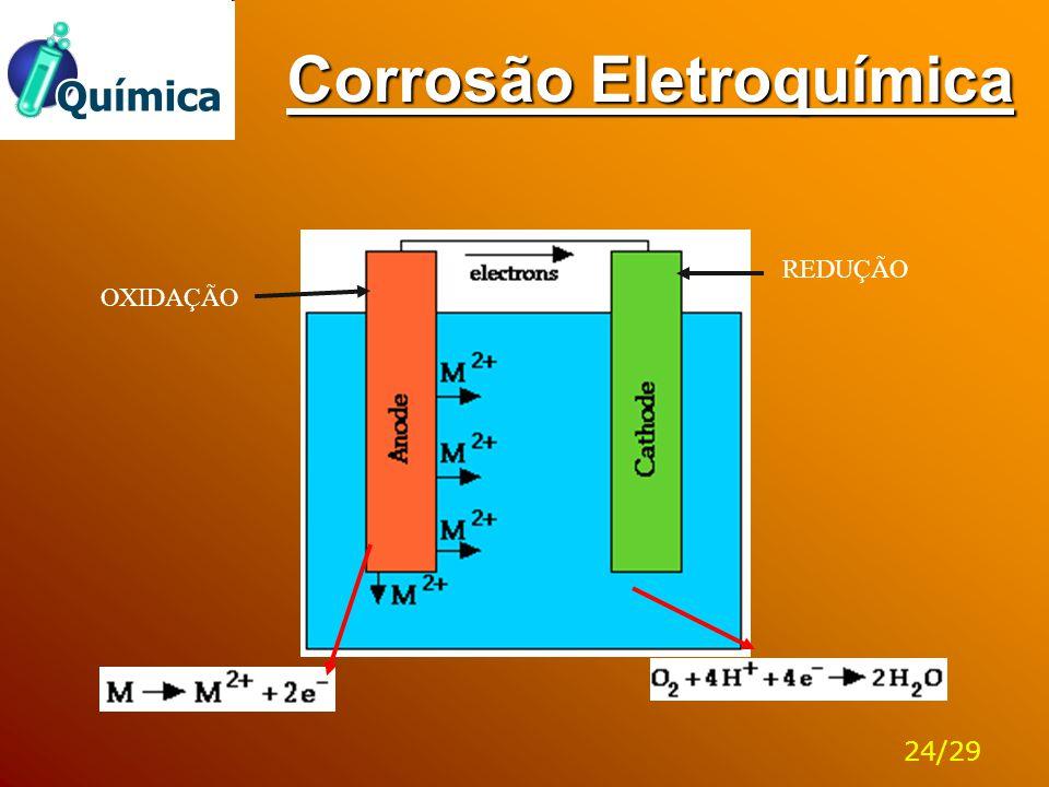 Corrosão Eletroquímica OXIDAÇÃO REDUÇÃO 24/29