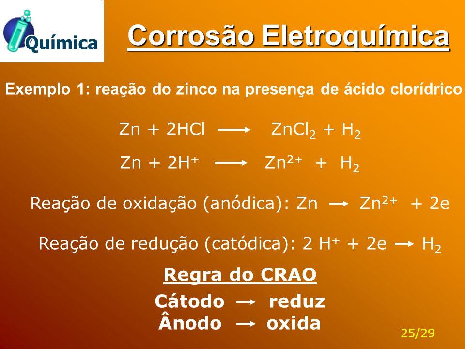 Corrosão Eletroquímica Exemplo 1: reação do zinco na presença de ácido clorídrico Zn + 2HCl ZnCl 2 + H 2 Zn + 2H + Zn 2+ + H 2 Reação de oxidação (anó