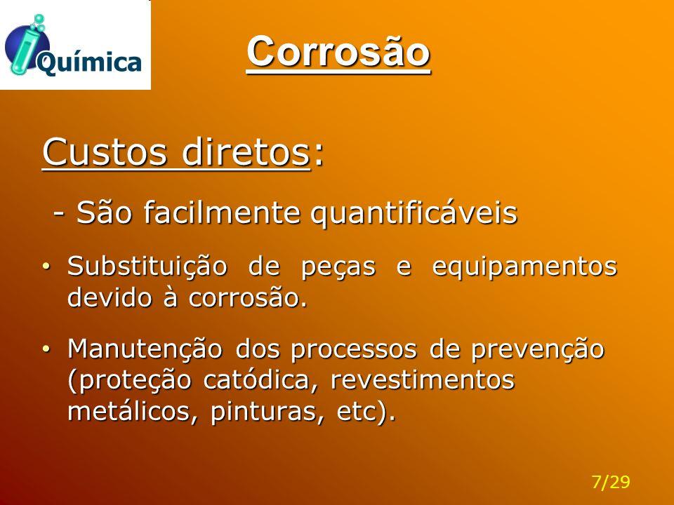 Corrosão Custos diretos: - São facilmente quantificáveis - São facilmente quantificáveis Substituição de peças e equipamentos devido à corrosão. Subst