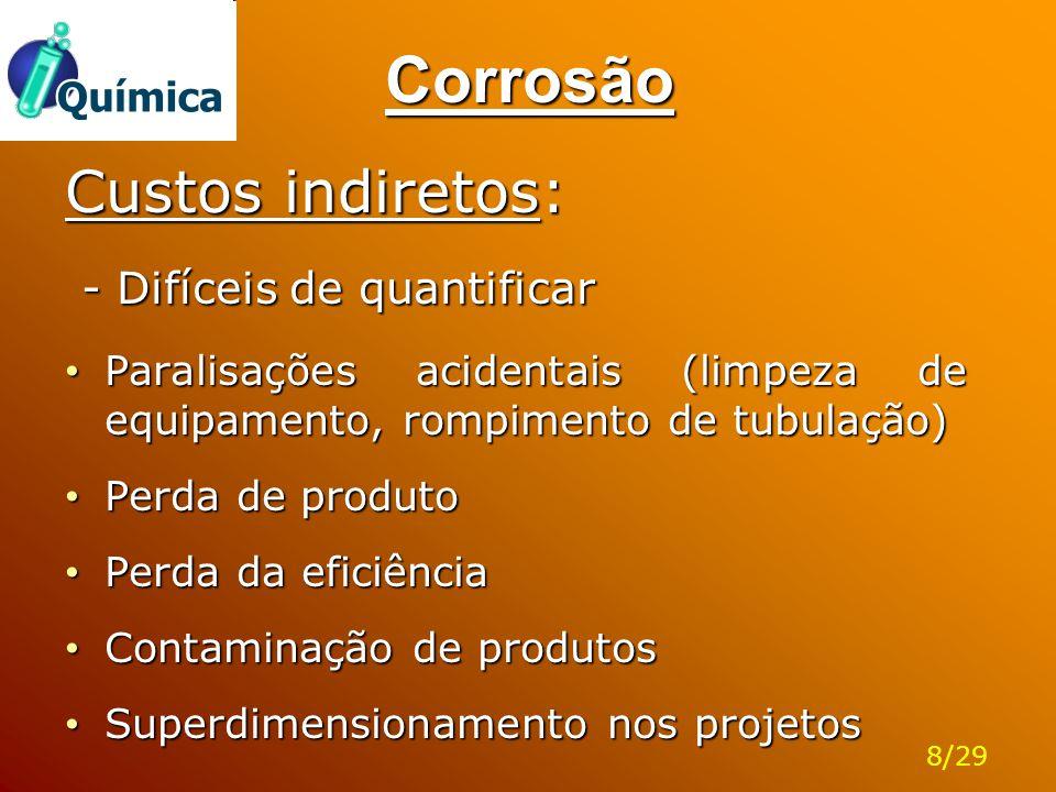 Corrosão Custos indiretos: - Difíceis de quantificar - Difíceis de quantificar Paralisações acidentais (limpeza de equipamento, rompimento de tubulaçã