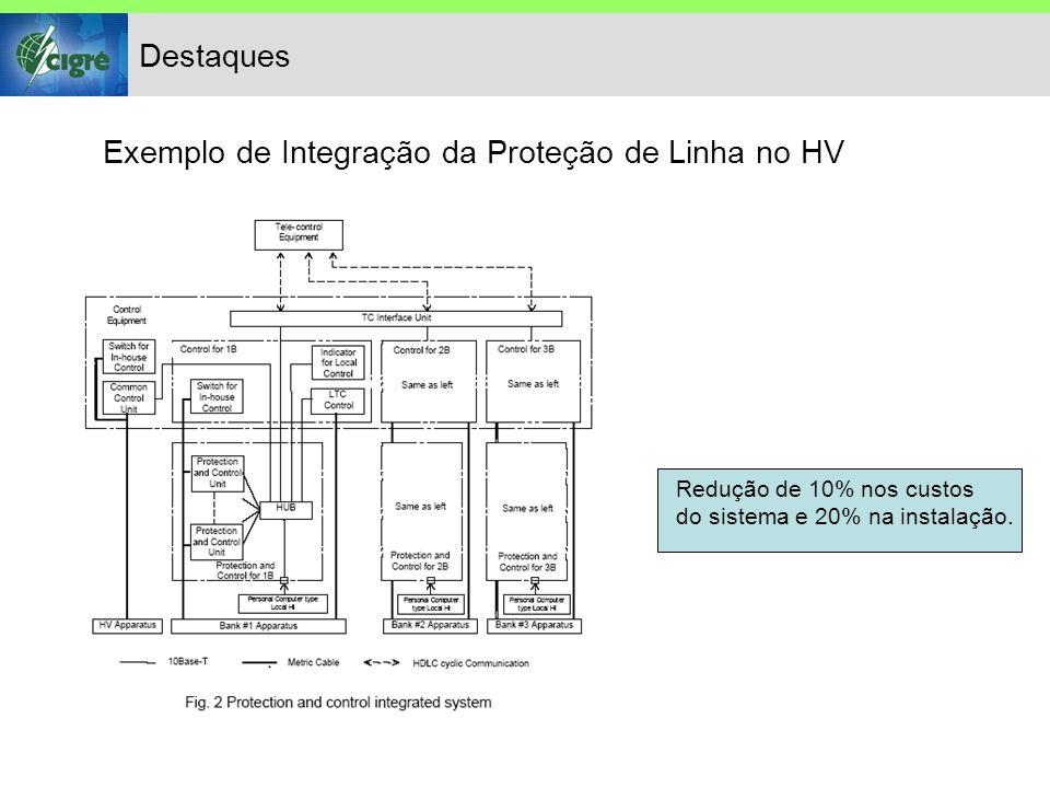 Destaques Exemplo de Integração relacionada a manutenção