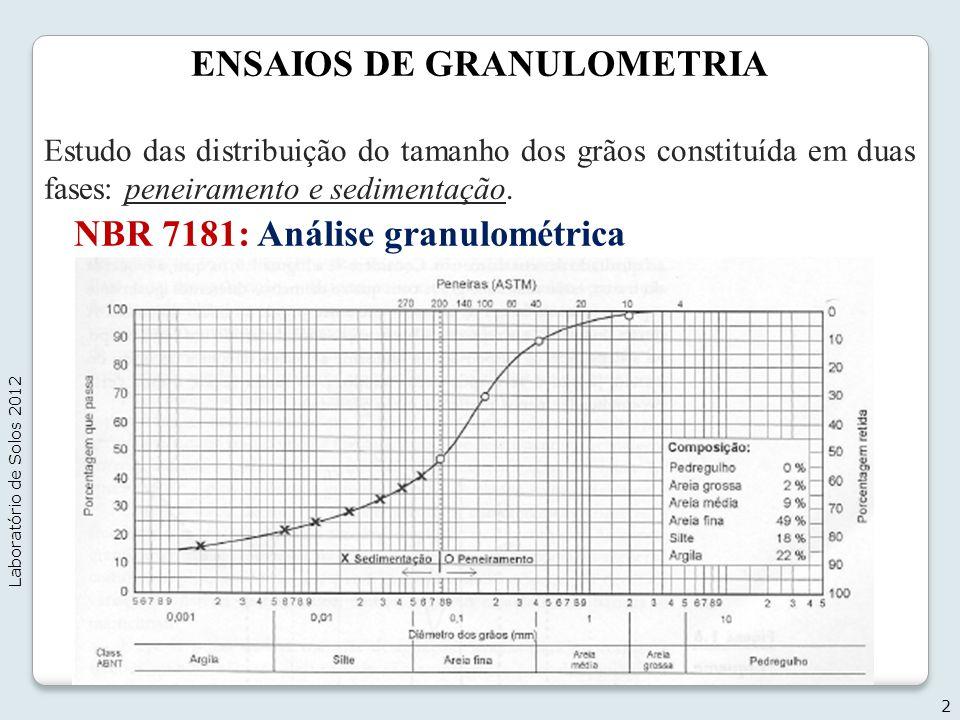 ENSAIOS DE GRANULOMETRIA Estudo das distribuição do tamanho dos grãos constituída em duas fases: peneiramento e sedimentação. NBR 7181: Análise granul