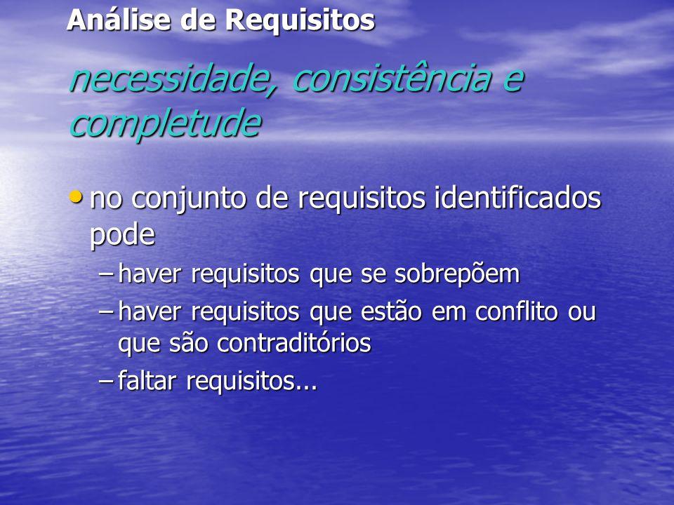 Análise de Requisitos necessidade, consistência e completude no conjunto de requisitos identificados pode no conjunto de requisitos identificados pode –haver requisitos que se sobrepõem –haver requisitos que estão em conflito ou que são contraditórios –faltar requisitos...