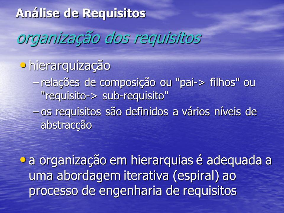 Análise de Requisitos organização dos requisitos hierarquização hierarquização –relações de composição ou pai-> filhos ou requisito-> sub-requisito –os requisitos são definidos a vários níveis de abstracção a organização em hierarquias é adequada a uma abordagem iterativa (espiral) ao processo de engenharia de requisitos a organização em hierarquias é adequada a uma abordagem iterativa (espiral) ao processo de engenharia de requisitos