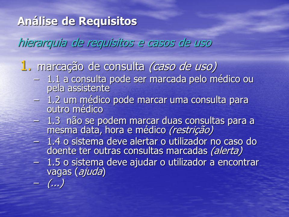 Análise de Requisitos hierarquia de requisitos e casos de uso 1. marcação de consulta (caso de uso) –1.1 a consulta pode ser marcada pelo médico ou pe