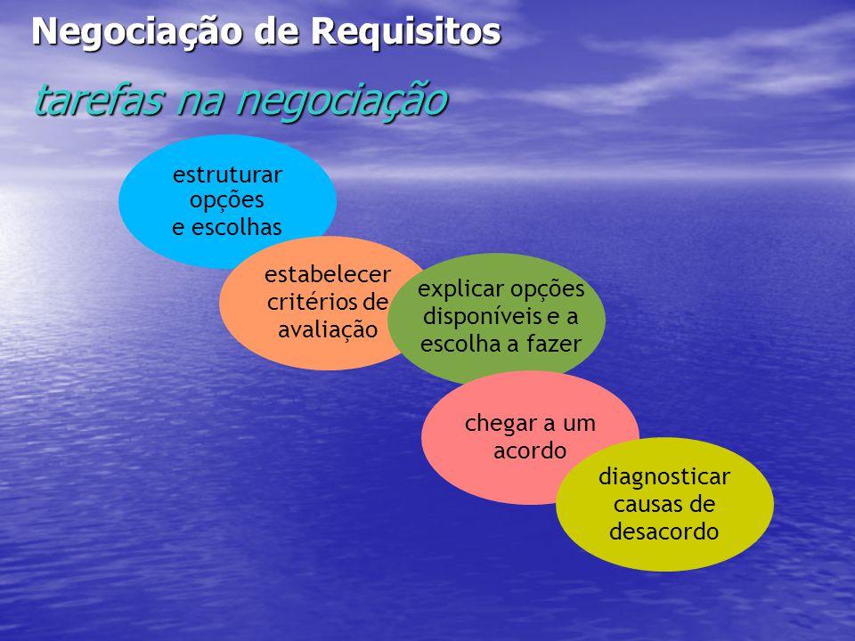 Negociação de Requisitos tarefas na negociação estruturar opções e escolhas estabelecer critérios de avaliação explicar opções disponíveis e a escolha