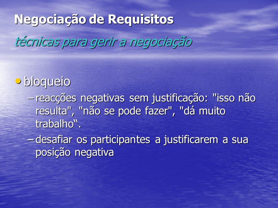 Negociação de Requisitos técnicas para gerir a negociação bloqueio bloqueio –reacções negativas sem justificação: