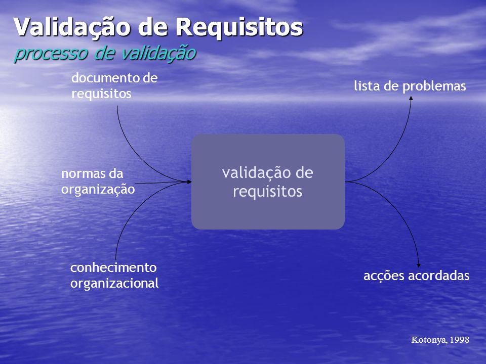 Validação de Requisitos processo de validação validação de requisitos documento de requisitos conhecimento organizacional normas da organização lista de problemas acções acordadas Kotonya, 1998