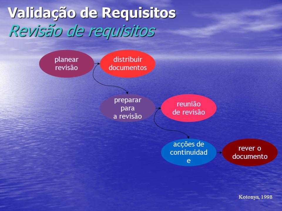 Validação de Requisitos Revisão de requisitos planear revisão distribuir documentos preparar para a revisão reunião de revisão acções de continuidad e