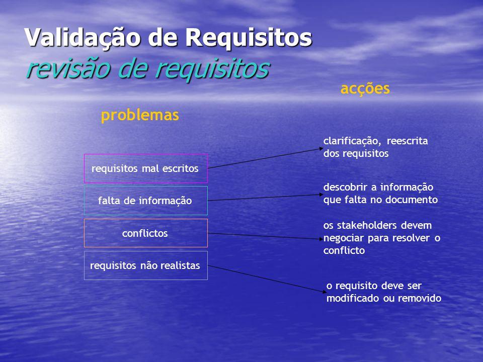 Validação de Requisitos revisão de requisitos requisitos mal escritos falta de informação conflictos requisitos não realistas clarificação, reescrita