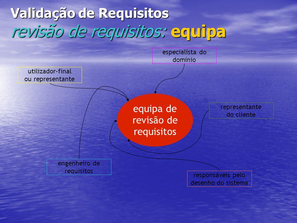 Validação de Requisitos revisão de requisitos: equipa equipa de revisão de requisitos utilizador-final ou representante especialista do domínio repres