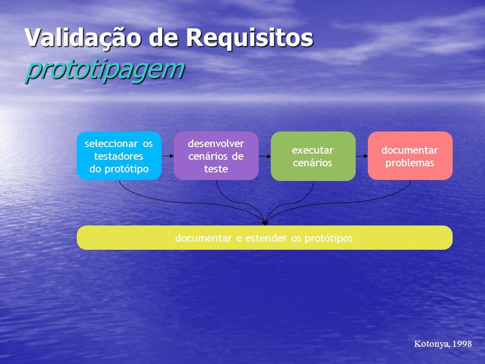 Validação de Requisitos prototipagem seleccionar os testadores do protótipo desenvolver cenários de teste executar cenários documentar problemas docum