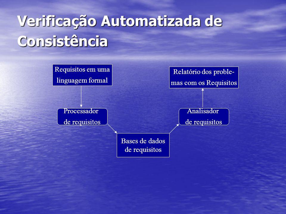 Verificação Automatizada de Consistência Requisitos em uma linguagem formal Relatório dos proble- mas com os Requisitos Processador de requisitos Anal