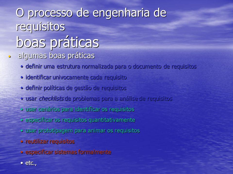 O processo de engenharia de requisitos boas práticas algumas boas práticas algumas boas práticas definir uma estrutura normalizada para o documento de